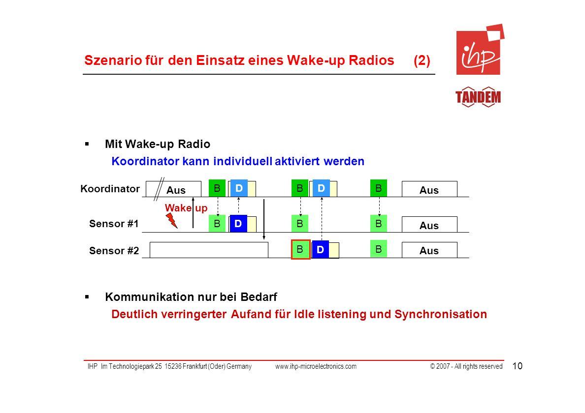 IHP Im Technologiepark 25 15236 Frankfurt (Oder) Germany www.ihp-microelectronics.com © 2007 - All rights reserved 10 Szenario für den Einsatz eines W