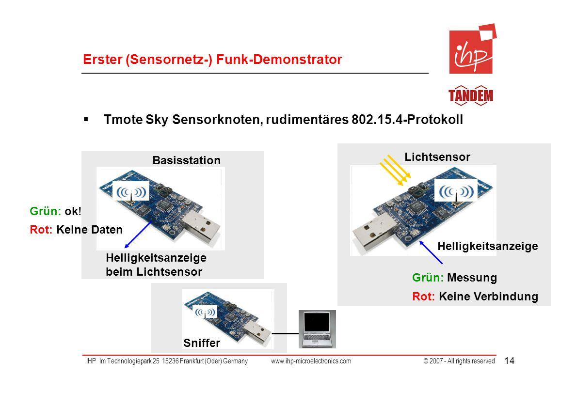 IHP Im Technologiepark 25 15236 Frankfurt (Oder) Germany www.ihp-microelectronics.com © 2007 - All rights reserved 14 Erster (Sensornetz-) Funk-Demons