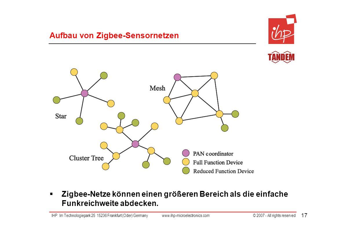 IHP Im Technologiepark 25 15236 Frankfurt (Oder) Germany www.ihp-microelectronics.com © 2007 - All rights reserved 17 Aufbau von Zigbee-Sensornetzen Zigbee-Netze können einen größeren Bereich als die einfache Funkreichweite abdecken.