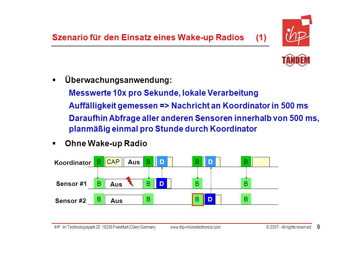 IHP Im Technologiepark 25 15236 Frankfurt (Oder) Germany www.ihp-microelectronics.com © 2007 - All rights reserved 9 Szenario für den Einsatz eines Wa