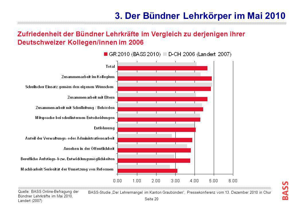 Seite 20 Zufriedenheit der Bündner Lehrkräfte im Vergleich zu derjenigen ihrer Deutschweizer Kollegen/innen im 2006 3. Der Bündner Lehrkörper im Mai 2