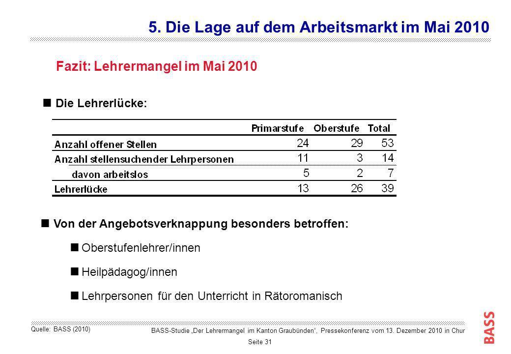 Seite 31 Fazit: Lehrermangel im Mai 2010 5. Die Lage auf dem Arbeitsmarkt im Mai 2010 BASS-Studie Der Lehrermangel im Kanton Graubünden, Pressekonfere
