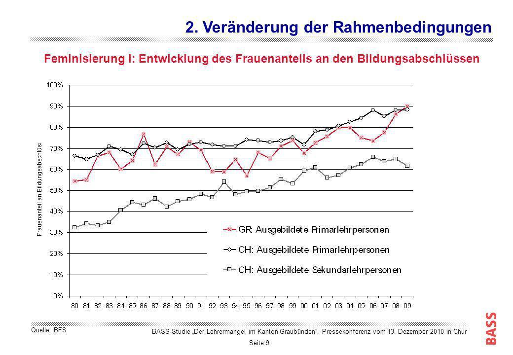 Seite 20 Zufriedenheit der Bündner Lehrkräfte im Vergleich zu derjenigen ihrer Deutschweizer Kollegen/innen im 2006 3.