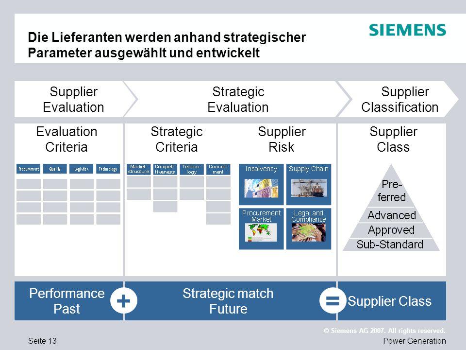 Seite 13Power Generation © Siemens AG 2007. All rights reserved. Die Lieferanten werden anhand strategischer Parameter ausgewählt und entwickelt Strat