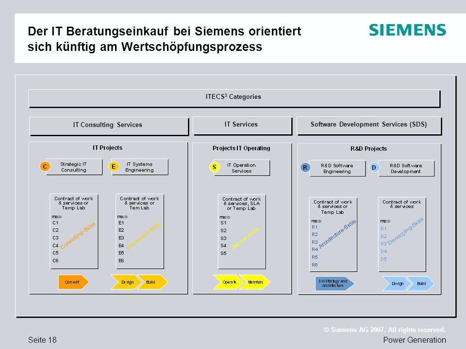 Seite 18Power Generation © Siemens AG 2007. All rights reserved. Der IT Beratungseinkauf bei Siemens orientiert sich künftig am Wertschöpfungsprozess