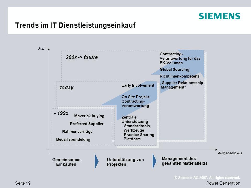 Seite 19Power Generation © Siemens AG 2007. All rights reserved. Unterstützung von Projekten Management des gesamten Materialfelds Gemeinsames Einkauf