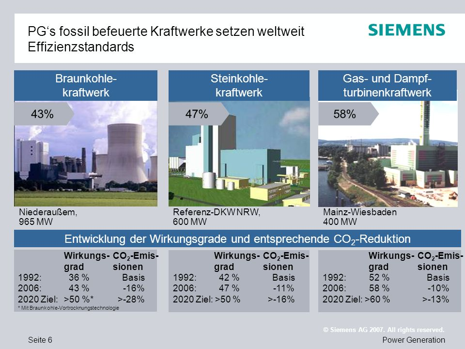 Seite 7Power Generation © Siemens AG 2007.All rights reserved.