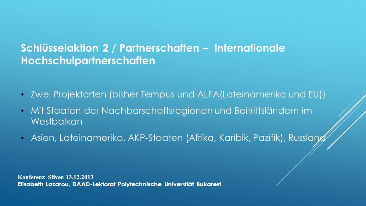 Schlüsselaktion 2 / Partnerschaften – Internationale Hochschulpartnerschaften Zwei Projektarten (bisher Tempus und ALFA(Lateinamerika und EU)) Mit Staaten der Nachbarschaftsregionen und Beitrittsländern im Westbalkan Asien, Lateinamerika, AKP-Staaten (Afrika, Karibik, Pazifik), Russland Konferenz Sliven 13.12.2013 Elisabeth Lazarou, DAAD-Lektorat Polytechnische Universität Bukarest