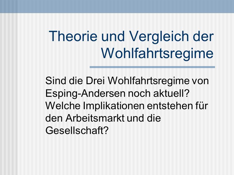 Theorie und Vergleich der Wohlfahrtsregime Sind die Drei Wohlfahrtsregime von Esping-Andersen noch aktuell? Welche Implikationen entstehen für den Arb