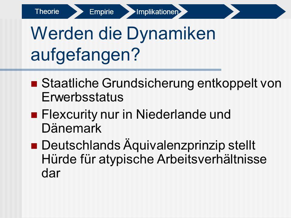Werden die Dynamiken aufgefangen? Staatliche Grundsicherung entkoppelt von Erwerbsstatus Flexcurity nur in Niederlande und Dänemark Deutschlands Äquiv