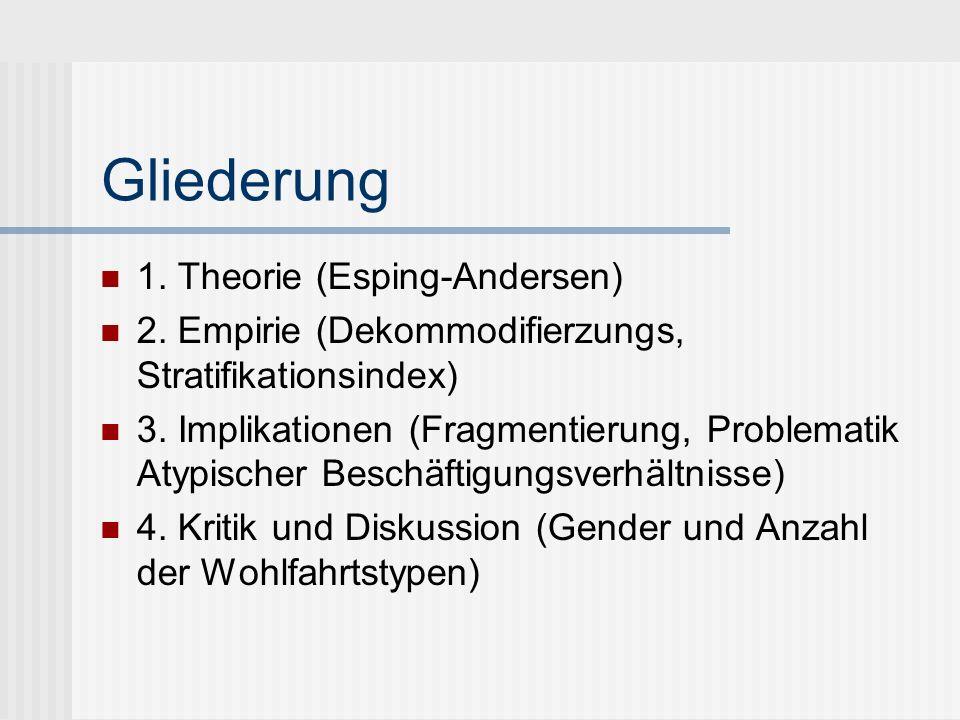 Gliederung 1. Theorie (Esping-Andersen) 2. Empirie (Dekommodifierzungs, Stratifikationsindex) 3. Implikationen (Fragmentierung, Problematik Atypischer
