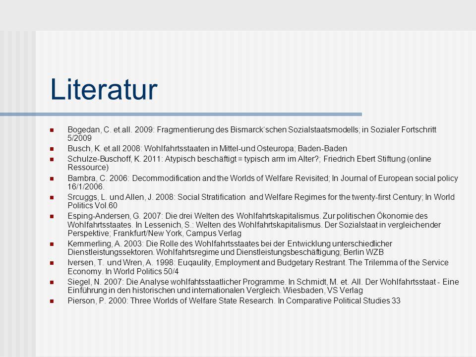 Literatur Bogedan, C. et.all. 2009: Fragmentierung des Bismarckschen Sozialstaatsmodells; in Sozialer Fortschritt 5/2009 Busch, K. et.all 2008: Wohlfa