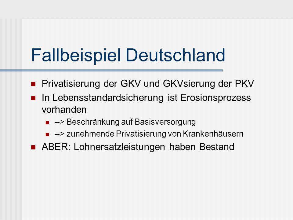 Fallbeispiel Deutschland Privatisierung der GKV und GKVsierung der PKV In Lebensstandardsicherung ist Erosionsprozess vorhanden --> Beschränkung auf B