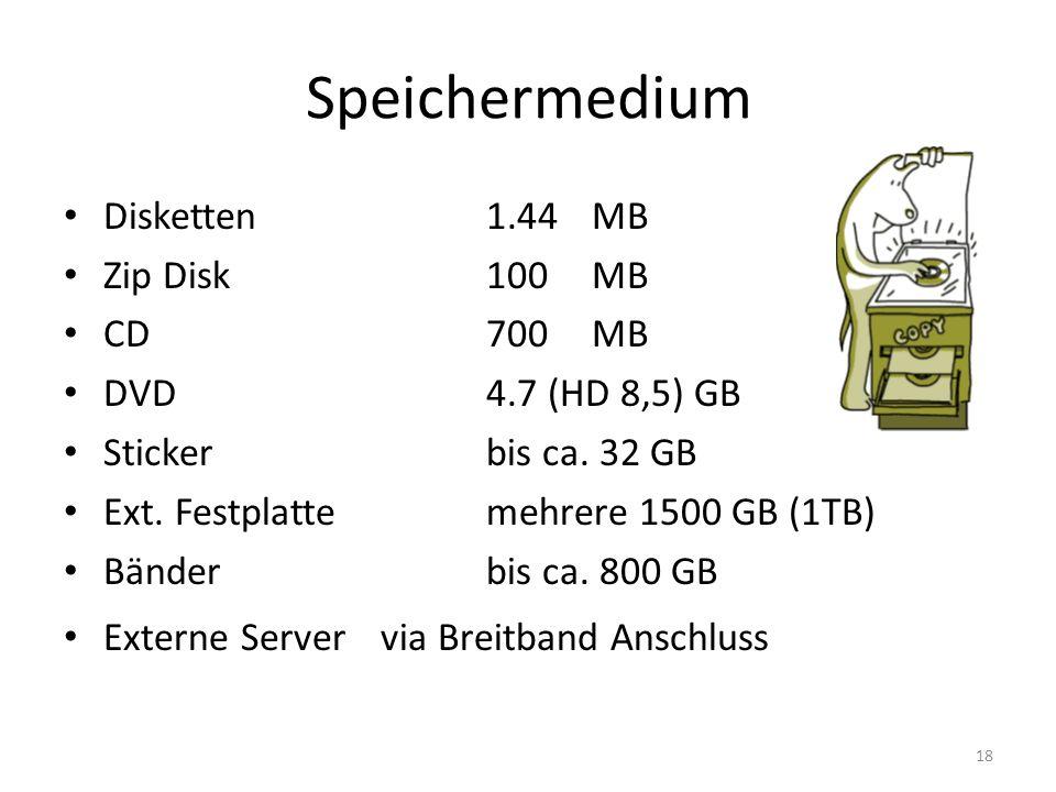 Speichermedium Disketten1.44MB Zip Disk100MB CD700MB DVD4.7 (HD 8,5) GB Stickerbis ca. 32 GB Ext. Festplattemehrere 1500 GB (1TB) Bänderbis ca. 800 GB