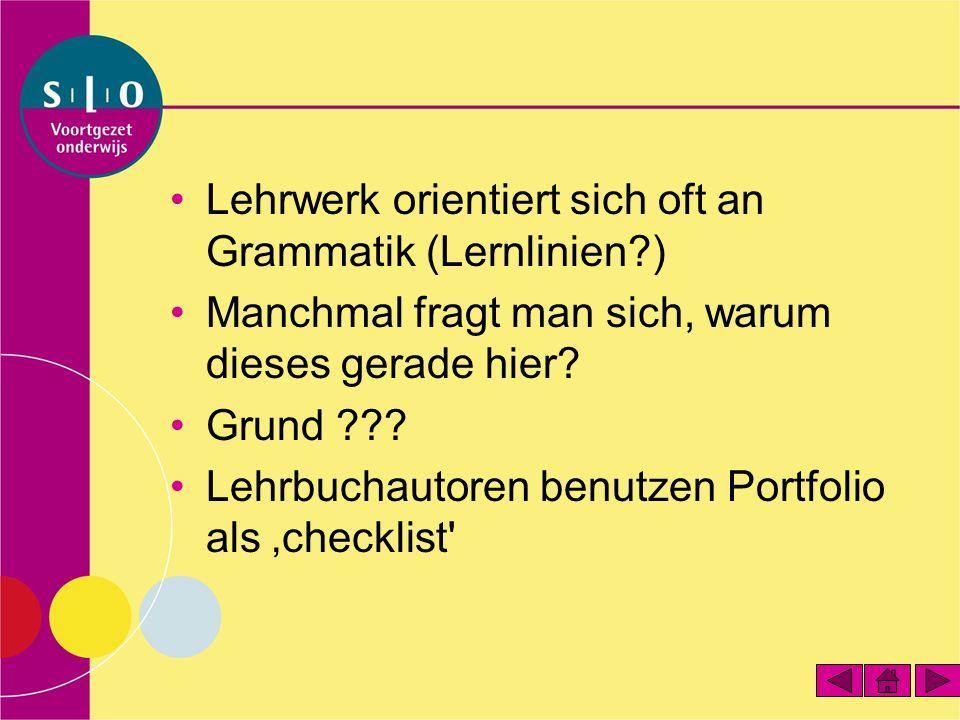 Programm Graz: Teacher Training zum ELP Diese Workshops fanden im Rahmen eines Teacher Training Programms statt Interkulturelle Kompetenz: Beispiel: Interkulturelle Erfahrungen im Klassenzimmer machen.