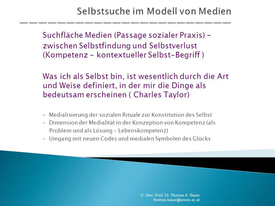 Suchfläche Medien (Passage sozialer Praxis) - zwischen Selbstfindung und Selbstverlust (Kompetenz - kontextueller Selbst-Begriff ) Was ich als Selbst