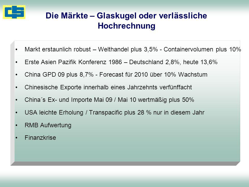 Die Märkte – Glaskugel oder verlässliche Hochrechnung Markt erstaunlich robust – Welthandel plus 3,5% - Containervolumen plus 10% Erste Asien Pazifik Konferenz 1986 – Deutschland 2,8%, heute 13,6% China GPD 09 plus 8,7% - Forecast für 2010 über 10% Wachstum Chinesische Exporte innerhalb eines Jahrzehnts verfünffacht China´s Ex- und Importe Mai 09 / Mai 10 wertmäßig plus 50% USA leichte Erholung / Transpacific plus 28 % nur in diesem Jahr RMB Aufwertung Finanzkrise