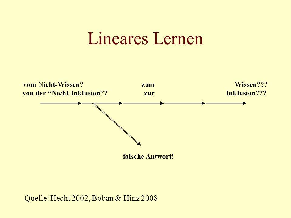 Lineares Lernen falsche Antwort.vom Nicht-Wissen.