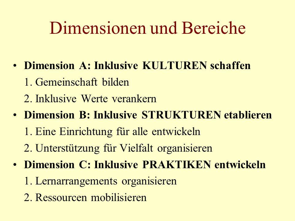 Dimensionen und Bereiche Dimension A: Inklusive KULTUREN schaffen 1. Gemeinschaft bilden 2. Inklusive Werte verankern Dimension B: Inklusive STRUKTURE