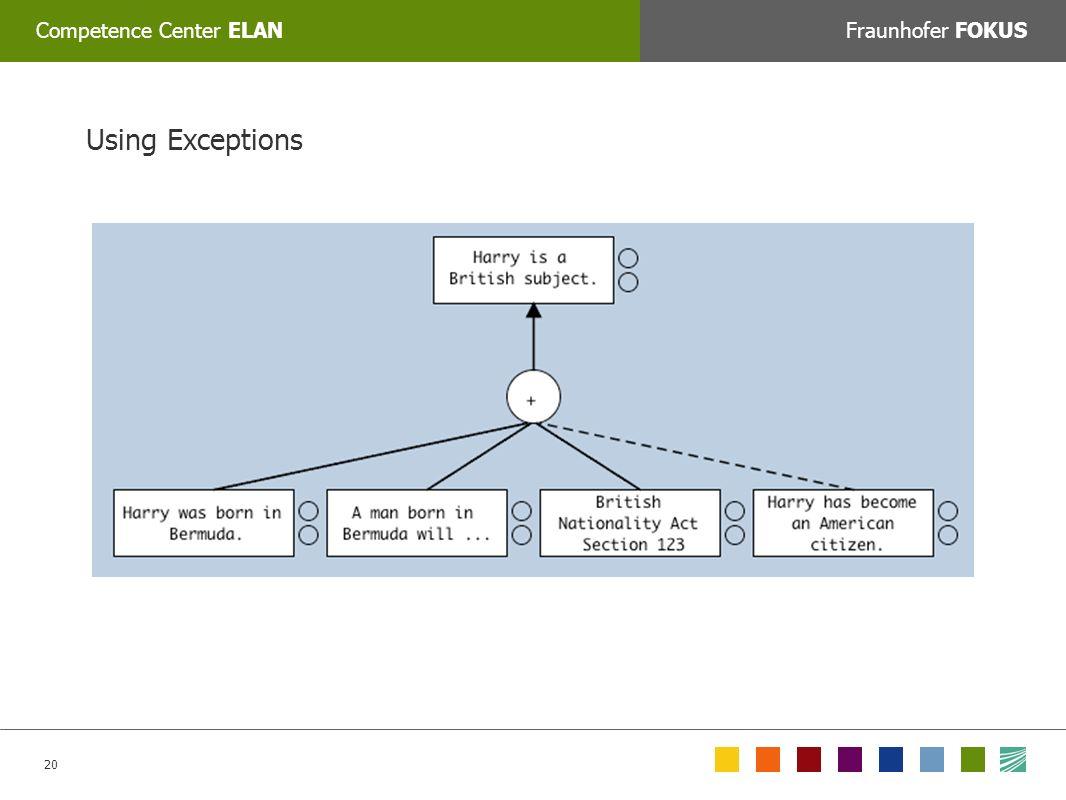 20 Competence Center ELANFraunhofer FOKUS COLORPICKER: Zum Auswählen der korrekten Farbe mit dem Tool »Farbe auswählen« auf das jeweilige Feld unten klicken oder den Web/RGB farbwert manuell eingeben: Using Exceptions