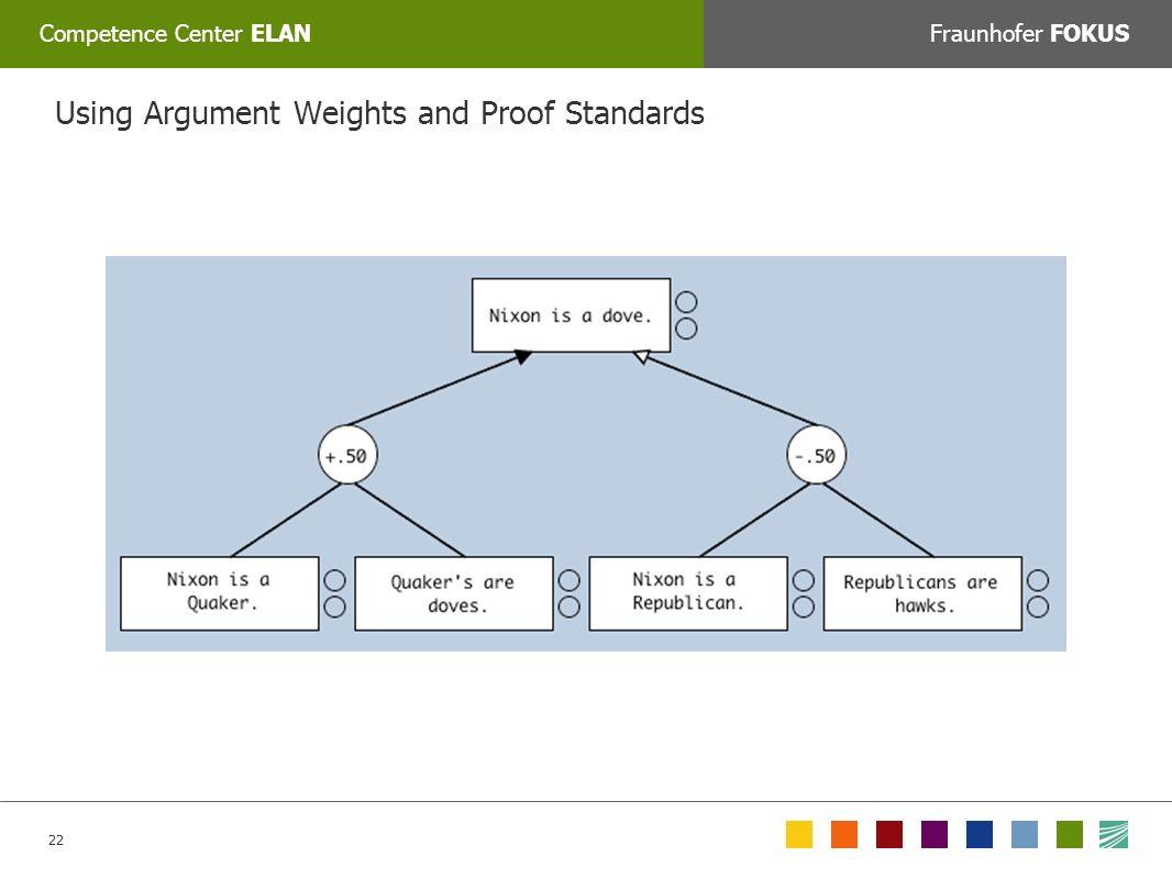 22 Competence Center ELANFraunhofer FOKUS COLORPICKER: Zum Auswählen der korrekten Farbe mit dem Tool »Farbe auswählen« auf das jeweilige Feld unten klicken oder den Web/RGB farbwert manuell eingeben: Using Argument Weights and Proof Standards