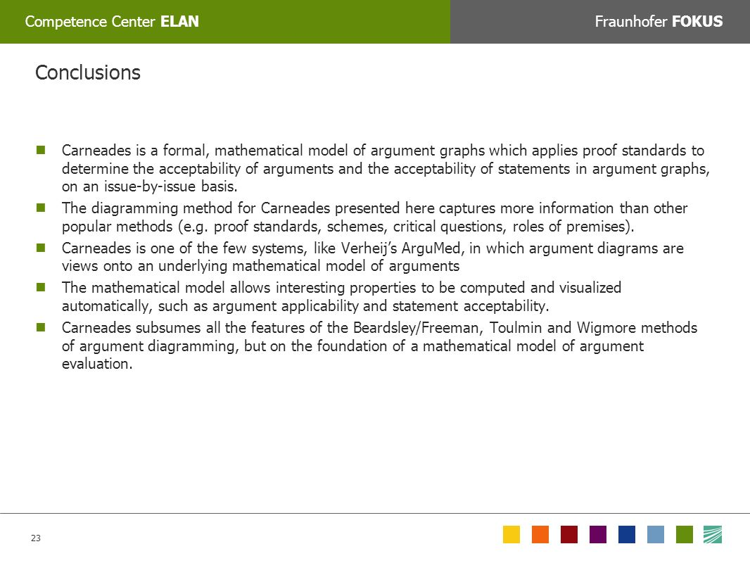 23 Competence Center ELANFraunhofer FOKUS COLORPICKER: Zum Auswählen der korrekten Farbe mit dem Tool »Farbe auswählen« auf das jeweilige Feld unten klicken oder den Web/RGB farbwert manuell eingeben: Conclusions Carneades is a formal, mathematical model of argument graphs which applies proof standards to determine the acceptability of arguments and the acceptability of statements in argument graphs, on an issue-by-issue basis.