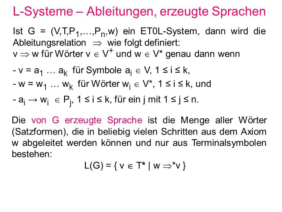 L-Systeme – Ableitungen, erzeugte Sprachen Ist G = (V,T,P 1,…,P n,w) ein ET0L-System, dann wird die Ableitungsrelation wie folgt definiert: v w für Wö