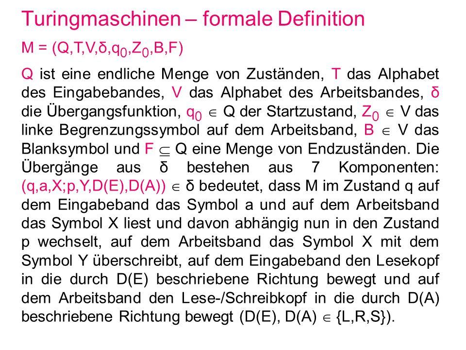 Turingmaschinen – formale Definition M = (Q,T,V,δ,q 0,Z 0,B,F) Q ist eine endliche Menge von Zuständen, T das Alphabet des Eingabebandes, V das Alphab