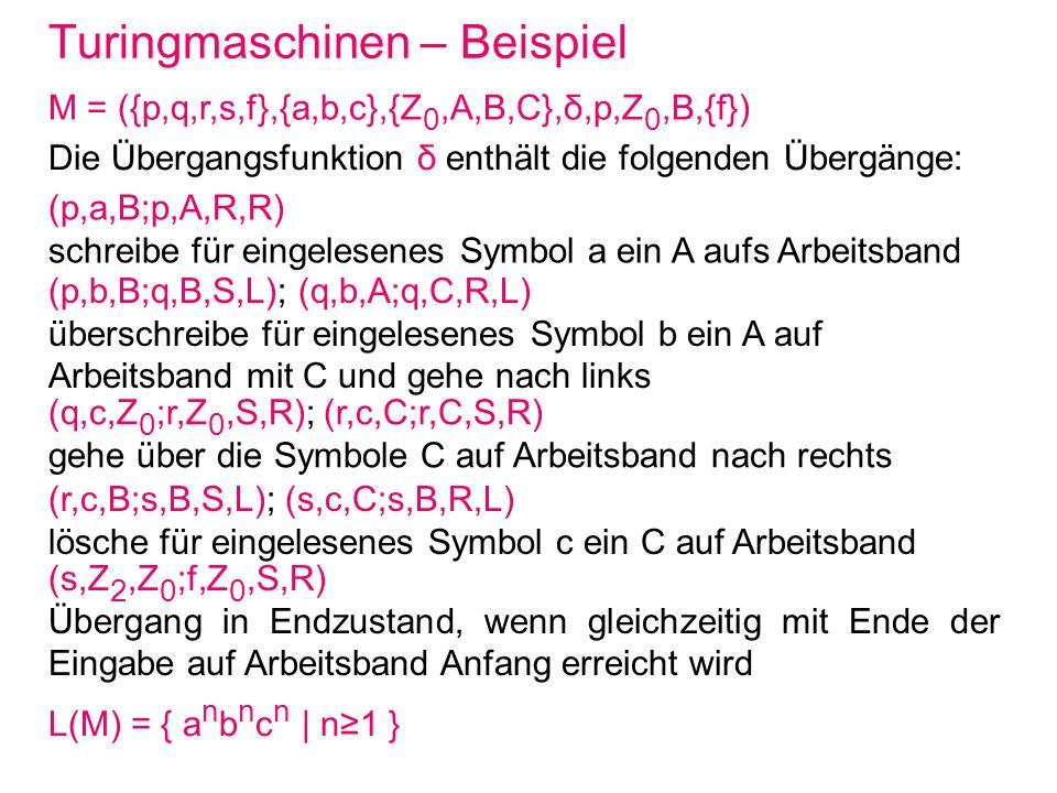 Turingmaschinen – Beispiel M = ({p,q,r,s,f},{a,b,c},{Z 0,A,B,C},δ,p,Z 0,B,{f}) Die Übergangsfunktion δ enthält die folgenden Übergänge: (p,a,B;p,A,R,R