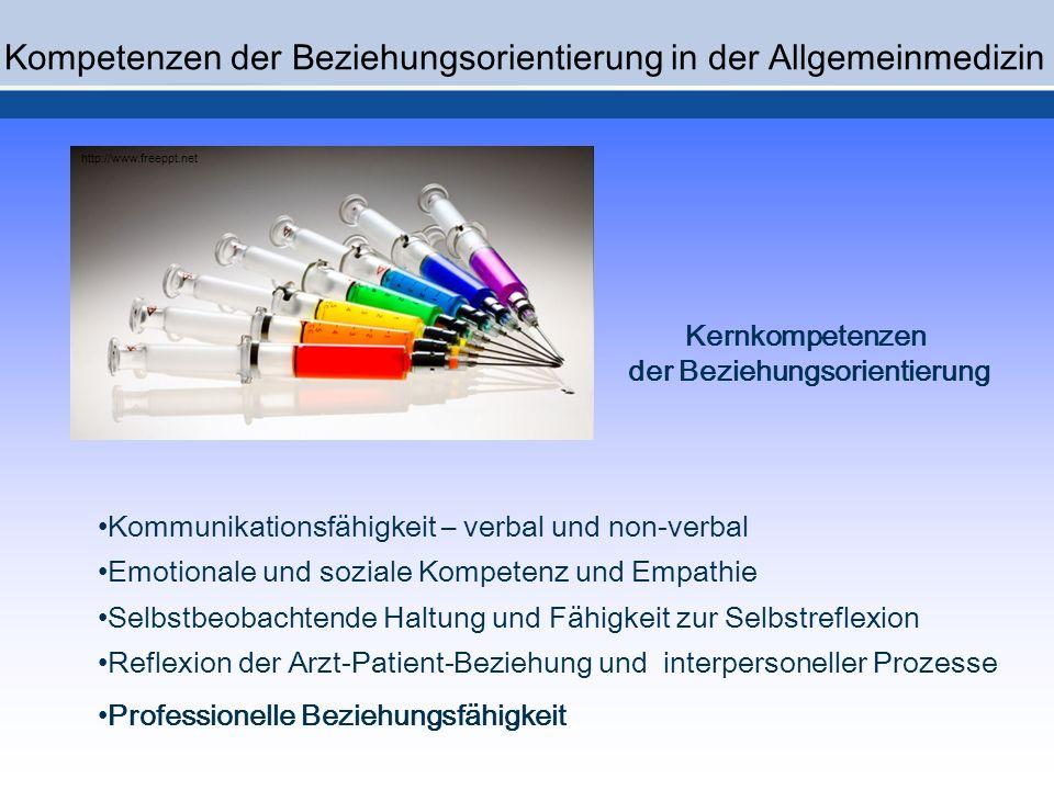 Kompetenzen der Beziehungsorientierung in der Allgemeinmedizin http://www.freeppt.net Kernkompetenzen der Beziehungsorientierung Kommunikationsfähigke