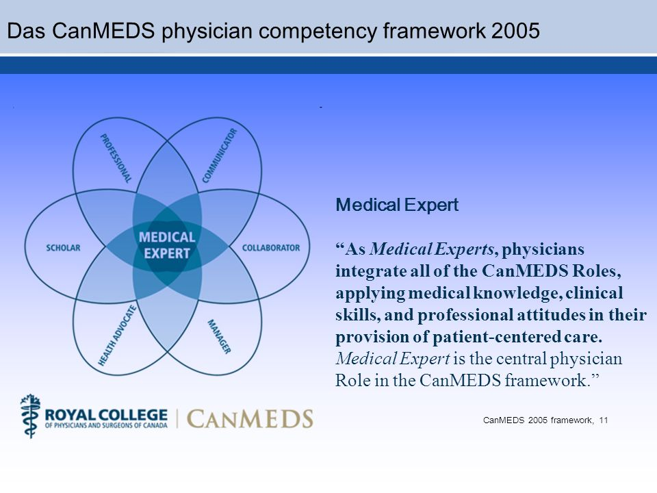 Medical Expert As Medical Experts, physicians integrate all of the CanMEDS Roles, applying medical knowledge, clinical skills, and professional attitu