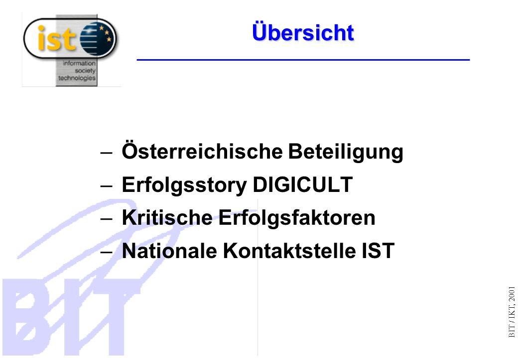 BIT / IKT, 2001 – Österreichische Beteiligung – Erfolgsstory DIGICULT – Kritische Erfolgsfaktoren – Nationale Kontaktstelle IST Übersicht