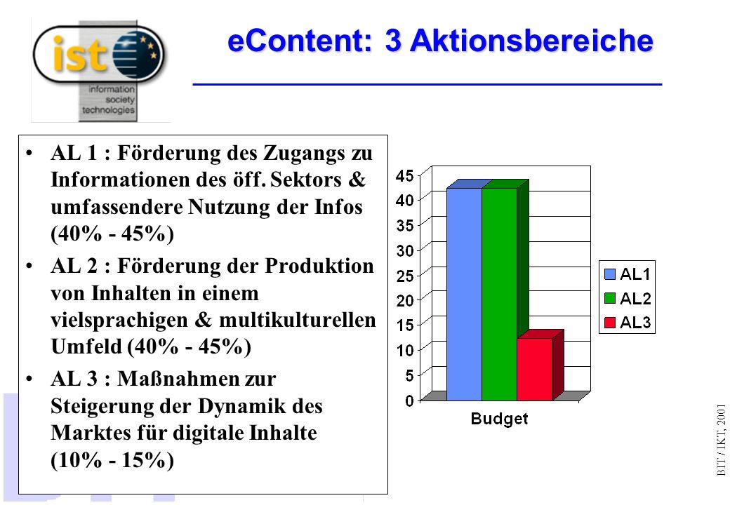 BIT / IKT, 2001 AL 1 : Förderung des Zugangs zu Informationen des öff.