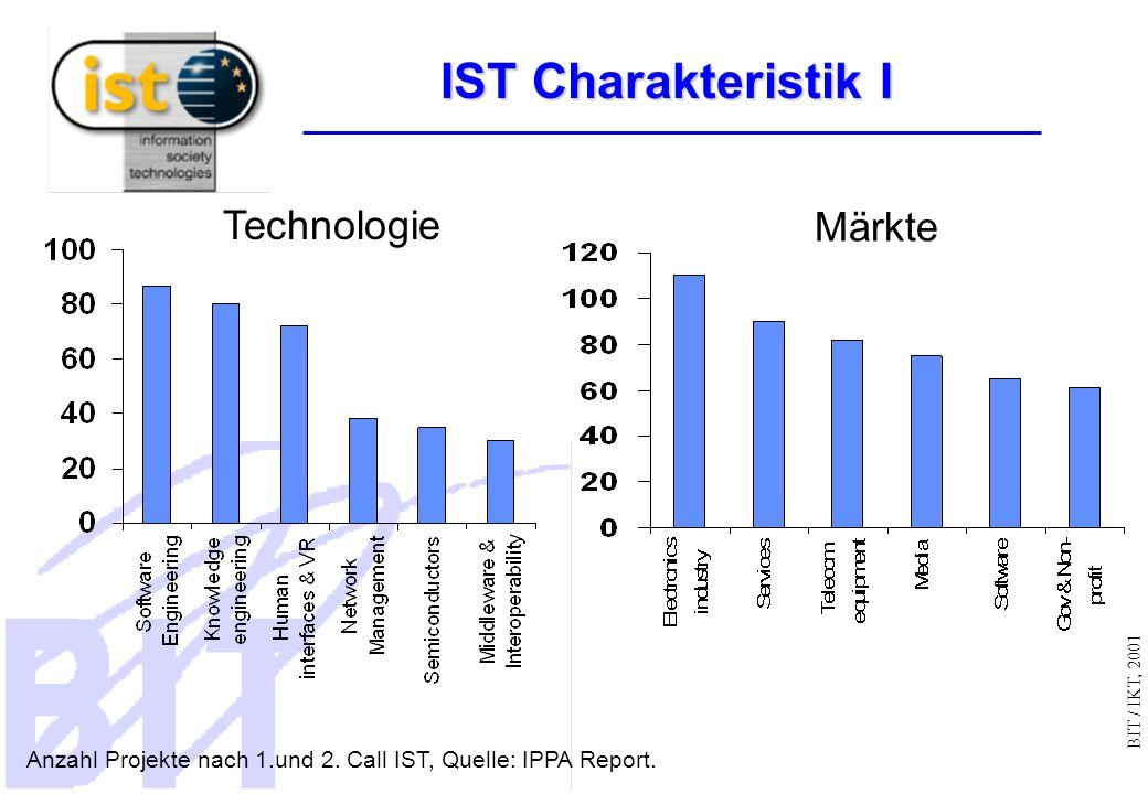 BIT / IKT, 2001 IST Charakteristik I Technologie Märkte Anzahl Projekte nach 1.und 2.