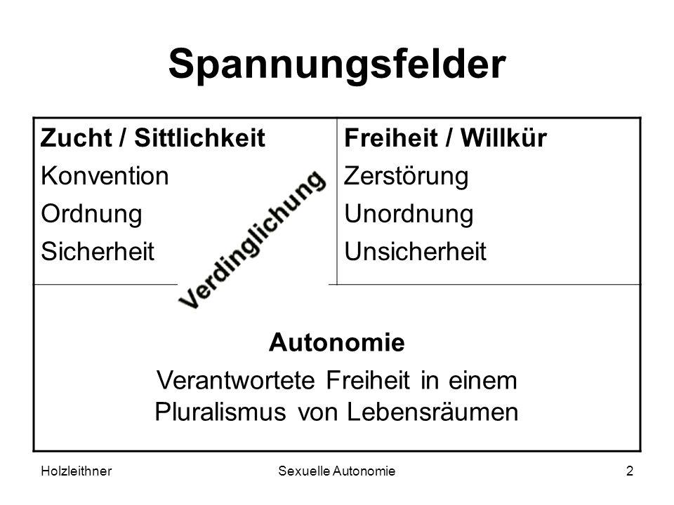 HolzleithnerSexuelle Autonomie2 Spannungsfelder Zucht / Sittlichkeit Konvention Ordnung Sicherheit Freiheit / Willkür Zerstörung Unordnung Unsicherhei