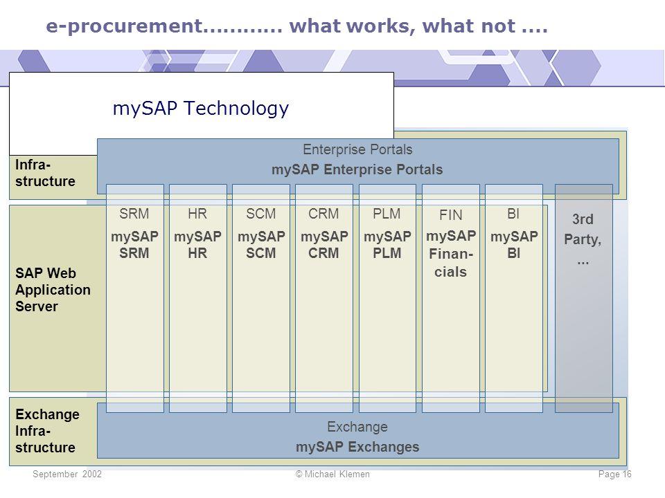 e-procurement............ what works, what not.... September 2002© Michael KlemenPage 16 Portal Infra- structure Exchange Infra- structure SAP Web App