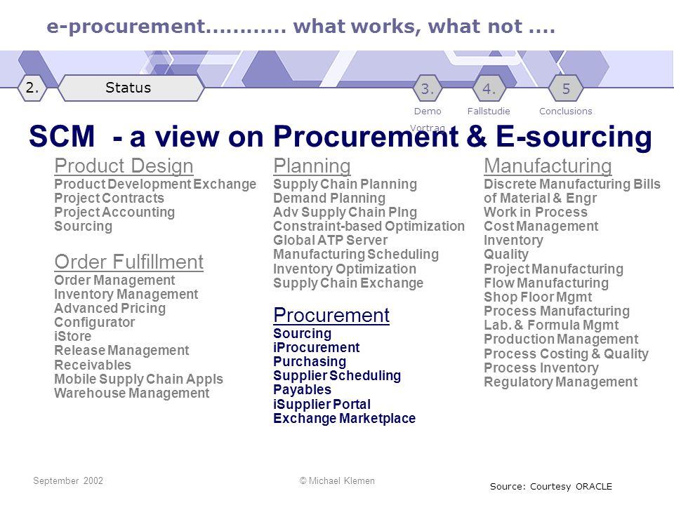 e-procurement............ what works, what not.... September 2002© Michael Klemen Order Fulfillment Order Management Inventory Management Advanced Pri