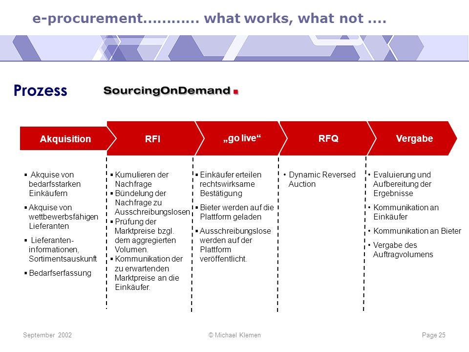 e-procurement............ what works, what not.... September 2002© Michael KlemenPage 25 Prozess Akquise von bedarfsstarken Einkäufern Akquise von wet