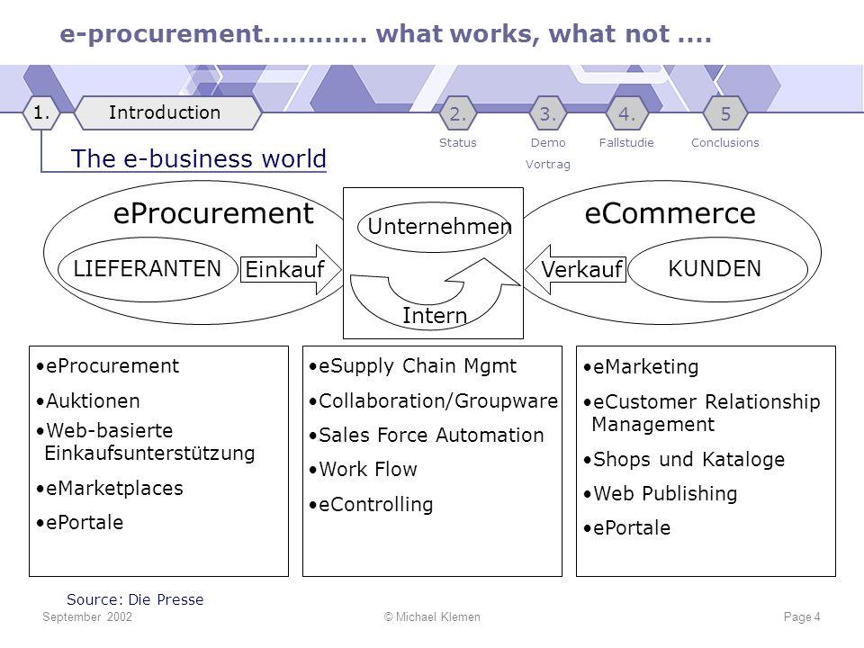 e-procurement............ what works, what not.... September 2002© Michael KlemenPage 4 Unternehmen eProcurementeCommerce LIEFERANTEN KUNDEN EinkaufVe