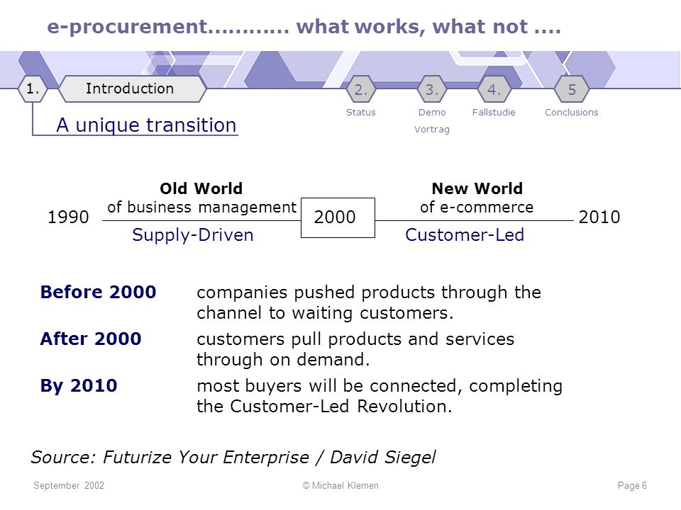 e-procurement............ what works, what not.... September 2002© Michael KlemenPage 6 Before 2000 companies pushed products through the channel to w