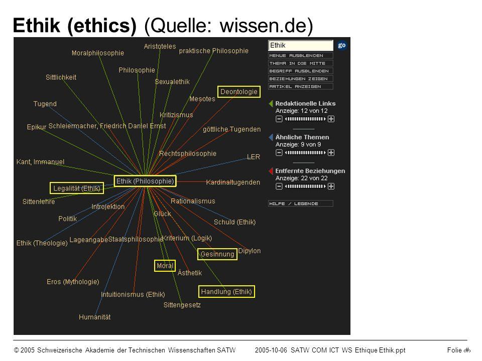 © 2005 Schweizerische Akademie der Technischen Wissenschaften SATW2005-10-06 SATW COM ICT WS Ethique Ethik.ppt Folie 3 Deontologie (deontology) (Quelle: wissen.de) Ethik als Pflichtenlehre)