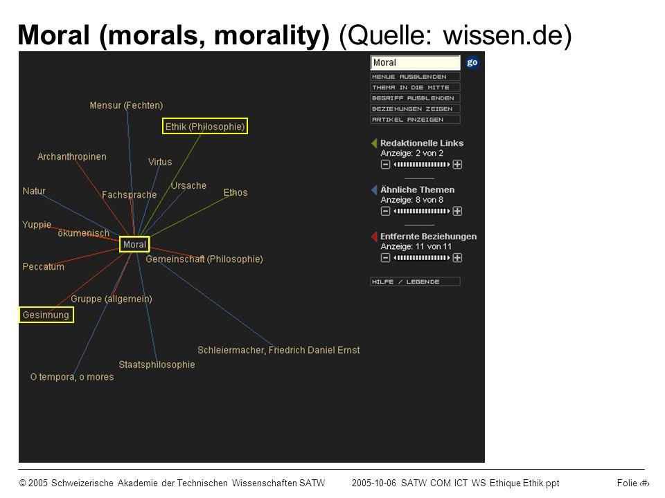 © 2005 Schweizerische Akademie der Technischen Wissenschaften SATW2005-10-06 SATW COM ICT WS Ethique Ethik.ppt Folie 4 Moral (morals, morality) (Quelle: wissen.de)