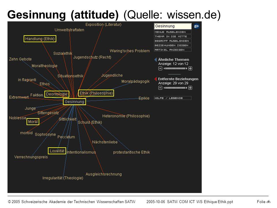 © 2005 Schweizerische Akademie der Technischen Wissenschaften SATW2005-10-06 SATW COM ICT WS Ethique Ethik.ppt Folie 5 Gesinnung (attitude) (Quelle: w