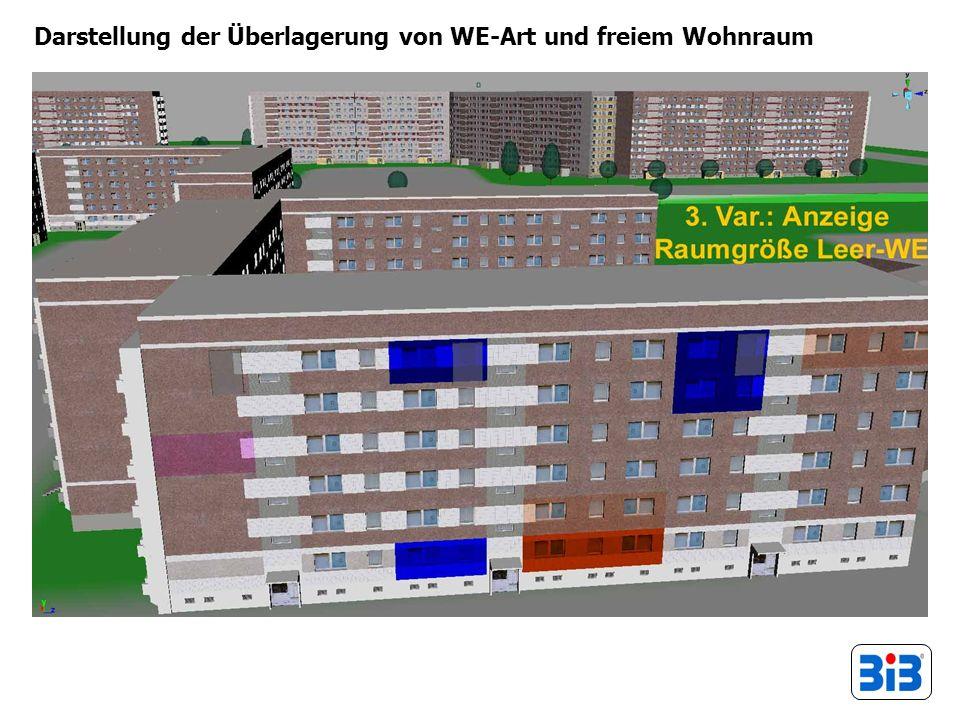 Darstellung der Überlagerung von WE-Art und freiem Wohnraum