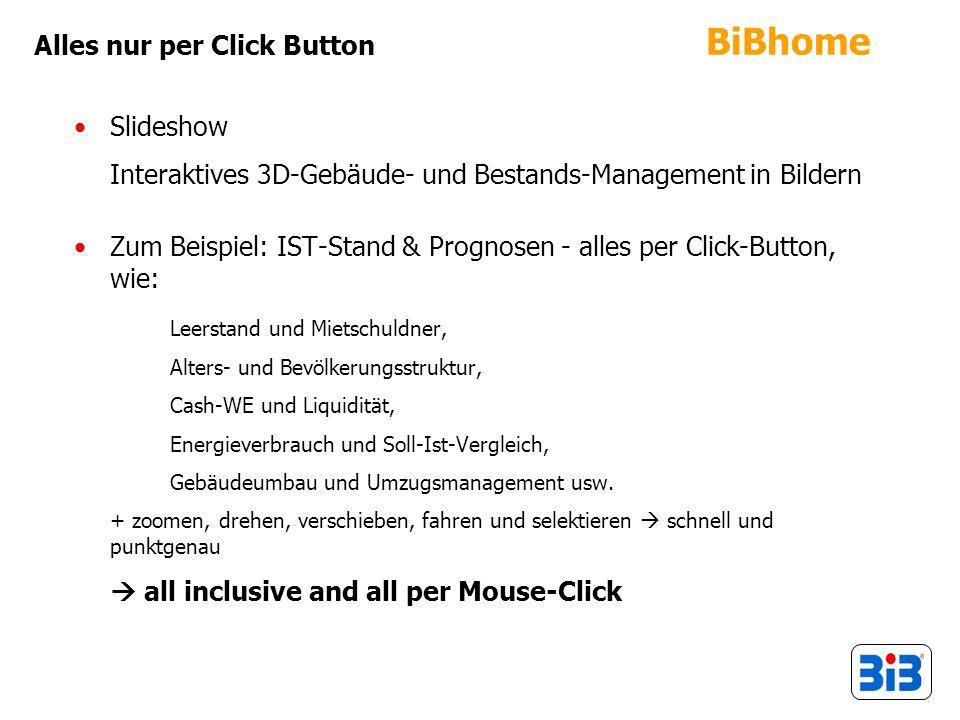 Click Button d. h. intuitiv und ohne Vorkenntnisse