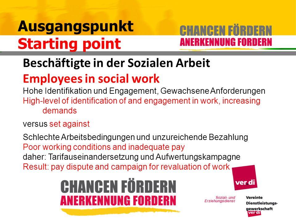 Sozial- und Erziehungsdienst Beschäftigte in der Sozialen Arbeit Employees in social work Hohe Identifikation und Engagement, Gewachsene Anforderungen