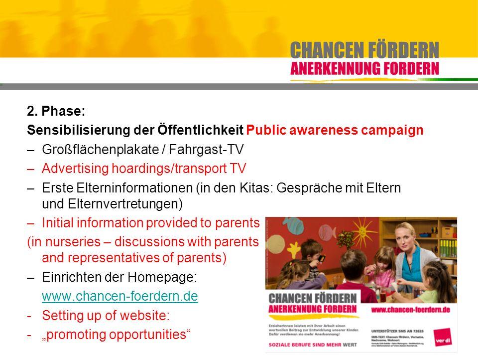 8 2. Phase: Sensibilisierung der Öffentlichkeit Public awareness campaign –Großflächenplakate / Fahrgast-TV –Advertising hoardings/transport TV –Erste