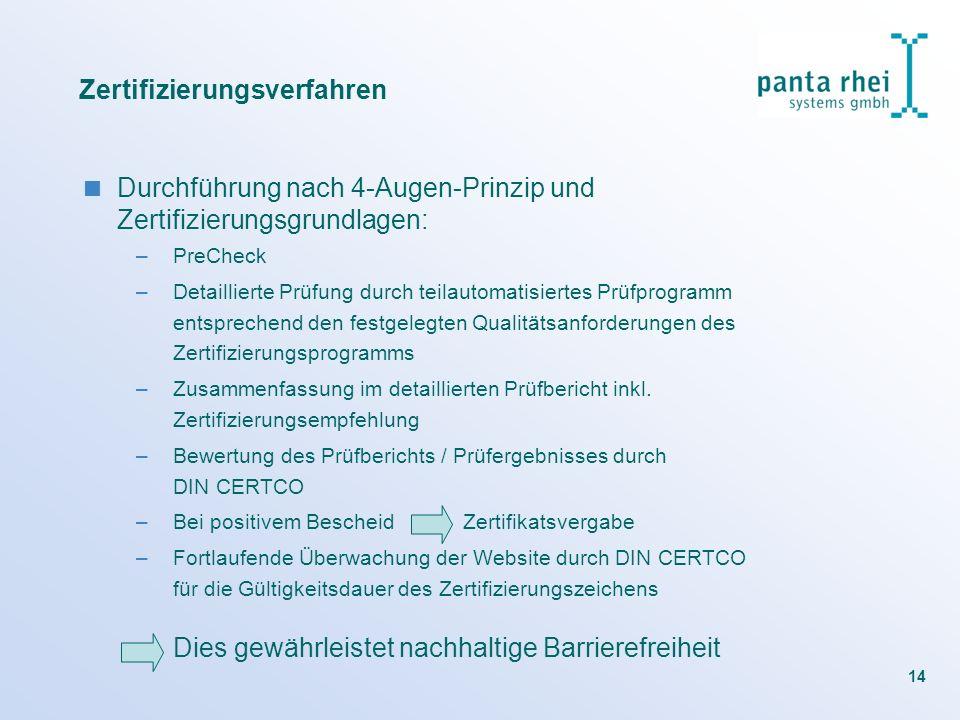 14 Zertifizierungsverfahren Durchführung nach 4-Augen-Prinzip und Zertifizierungsgrundlagen: –PreCheck –Detaillierte Prüfung durch teilautomatisiertes