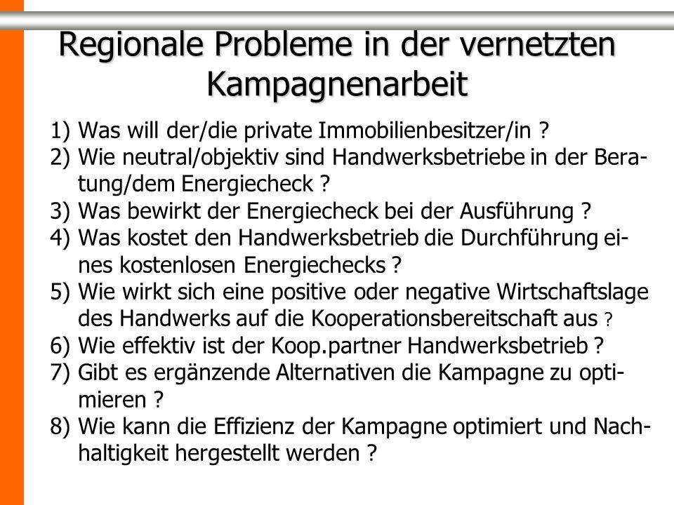 Regionale Probleme in der vernetzten Kampagnenarbeit 1) Was will der/die private Immobilienbesitzer/in ? 2) Wie neutral/objektiv sind Handwerksbetrieb