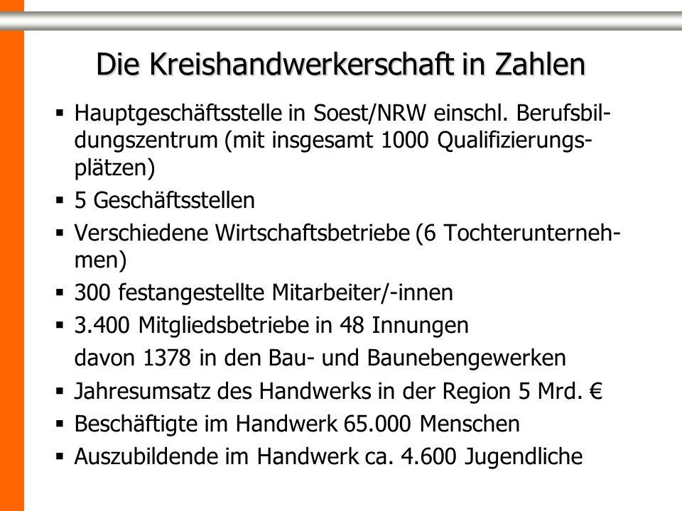 Die Kreishandwerkerschaft in Zahlen Hauptgeschäftsstelle in Soest/NRW einschl. Berufsbil- dungszentrum (mit insgesamt 1000 Qualifizierungs- plätzen) 5
